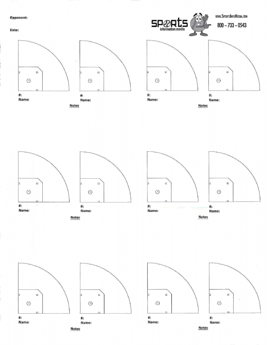 image relating to Baseball Spray Charts Printable referred to as Spray Chart - Total Site
