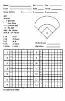 baseball pitching chart template - baseball hitting chart this is your page images